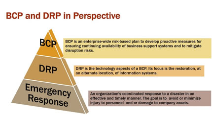 info-security-bcpdrp01.jpg
