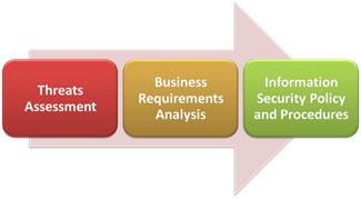 info-security-policies02.jpg