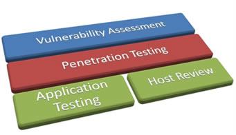 info-security-vulnerability02.jpg